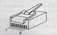 RJ-45网线线序