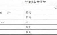 Go语言学习笔记(1)-基础/数据类型/流程控制