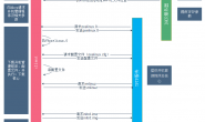 cobbler_基于PXE的linux系统安装工具(支持BIOS和UEFI)