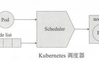 马哥_K8s进阶实战(10)Pod资源调度